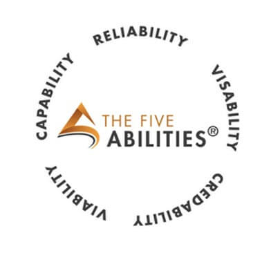 The Five Abilities